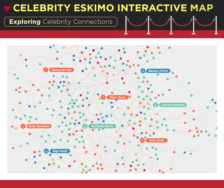 Asset1 - Celebrities Who Have Slept with the Same Woman - The Eskimo Brother
